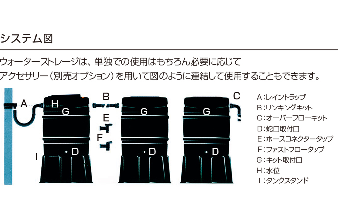 GM3-HO425