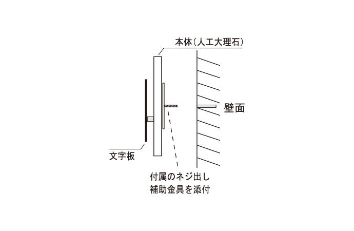 HS1-CDSRW