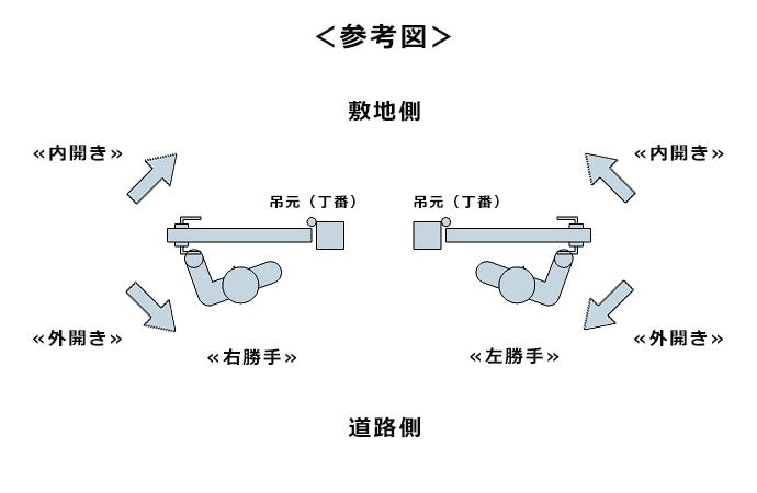 MA1-GGGL1