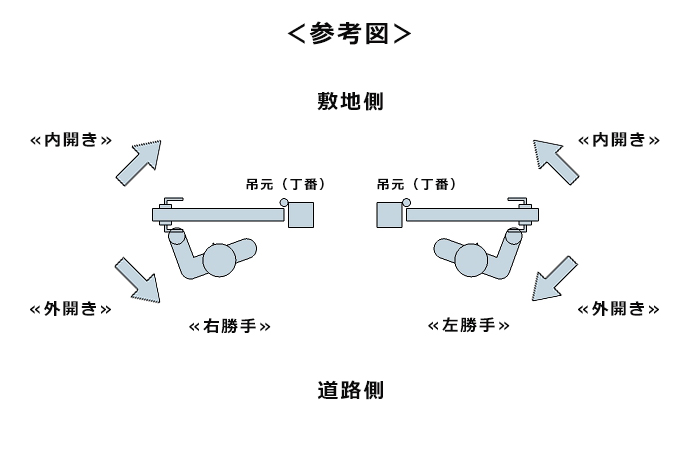 MA1-GGWL1